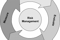 Reducing your risk as a resident manager